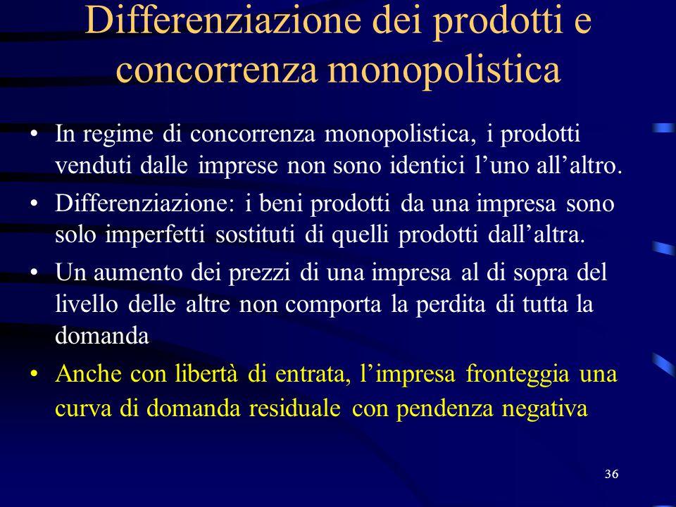 36 Differenziazione dei prodotti e concorrenza monopolistica In regime di concorrenza monopolistica, i prodotti venduti dalle imprese non sono identici l'uno all'altro.
