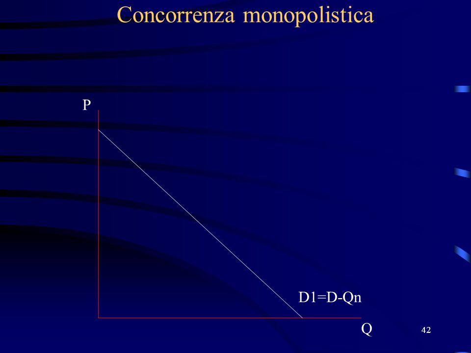42 Concorrenza monopolistica Q P D1=D-Qn