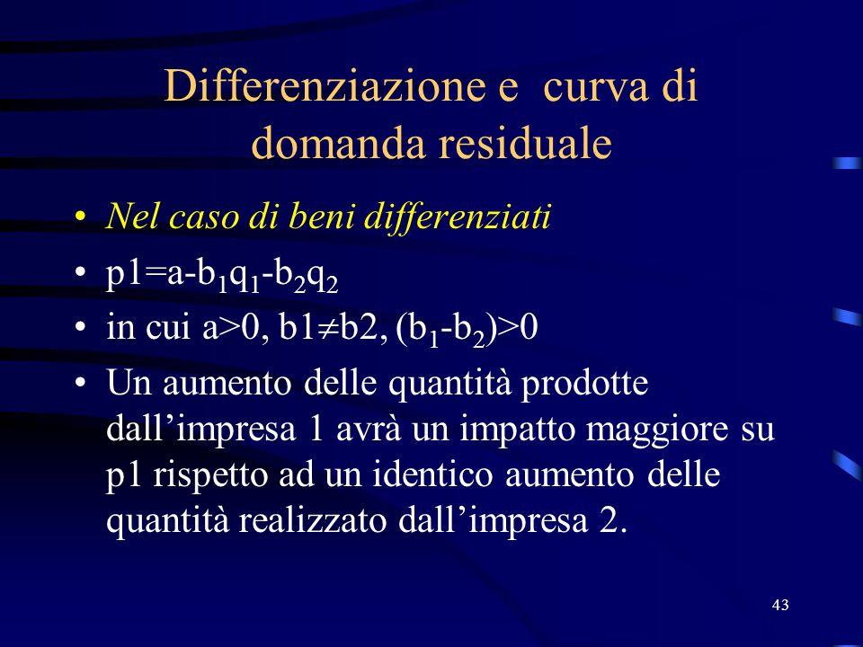 43 Differenziazione e curva di domanda residuale Nel caso di beni differenziati p1=a-b 1 q 1 -b 2 q 2 in cui a>0, b1  b2, (b 1 -b 2 )>0 Un aumento de