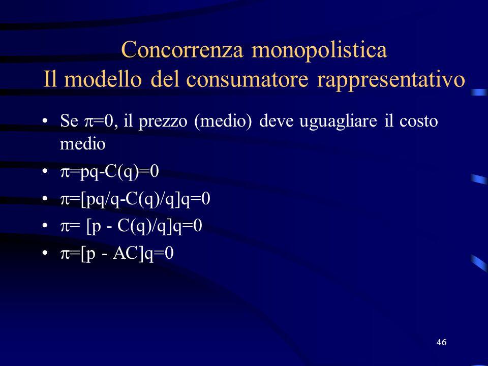 46 Concorrenza monopolistica Il modello del consumatore rappresentativo Se  =0, il prezzo (medio) deve uguagliare il costo medio  =pq-C(q)=0  =[pq/q-C(q)/q]q=0  = [p - C(q)/q]q=0  =[p - AC]q=0