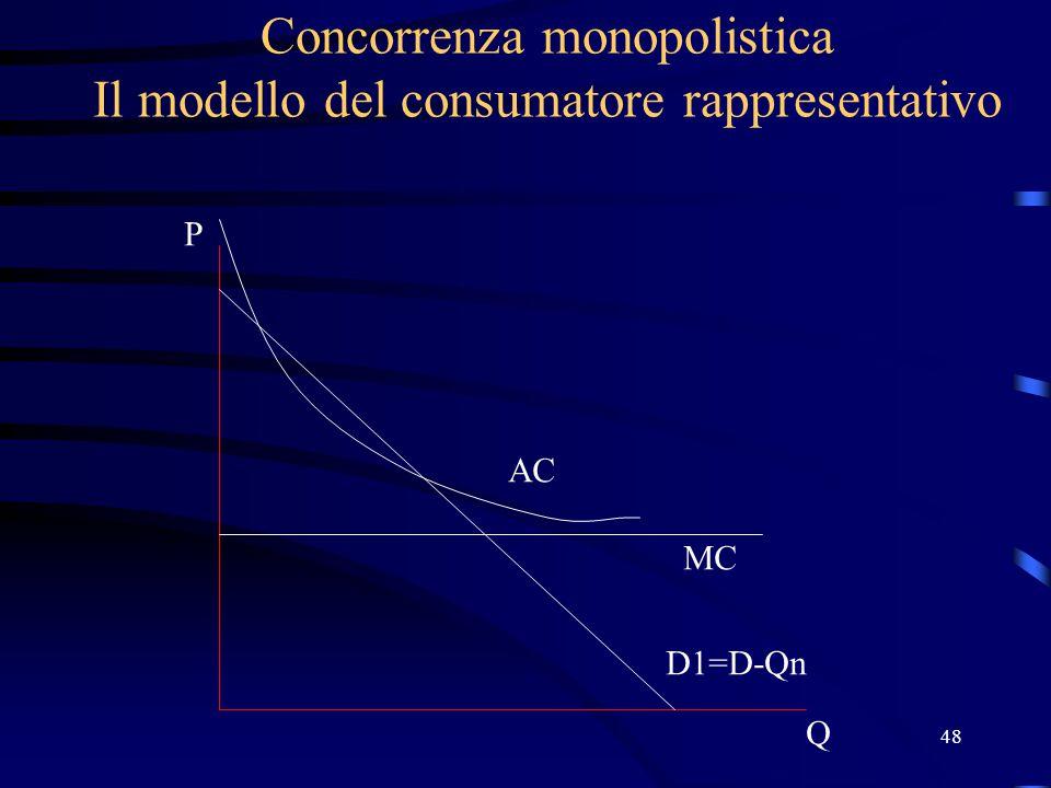 48 Concorrenza monopolistica Il modello del consumatore rappresentativo Q P D1=D-Qn MC AC