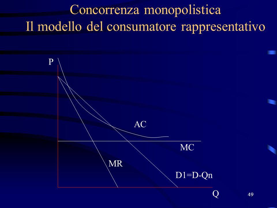 49 Concorrenza monopolistica Il modello del consumatore rappresentativo Q P D1=D-Qn MC AC MR