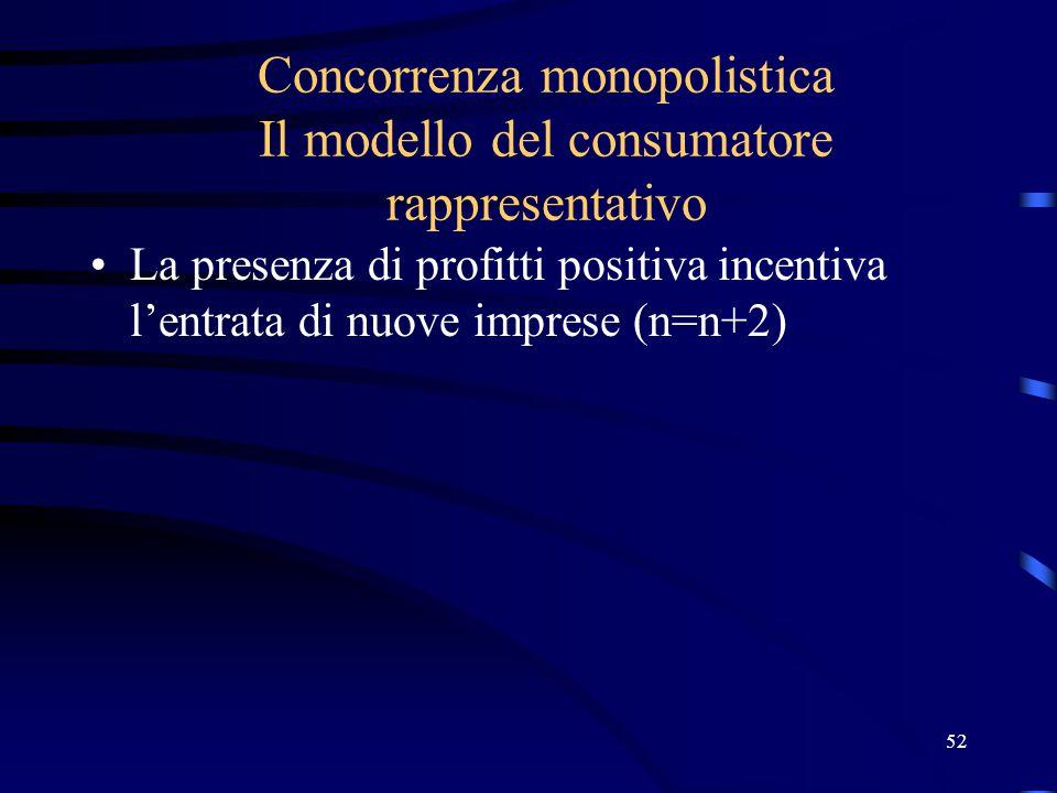 52 Concorrenza monopolistica Il modello del consumatore rappresentativo La presenza di profitti positiva incentiva l'entrata di nuove imprese (n=n+2)