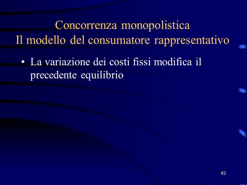 62 Concorrenza monopolistica Il modello del consumatore rappresentativo La variazione dei costi fissi modifica il precedente equilibrio