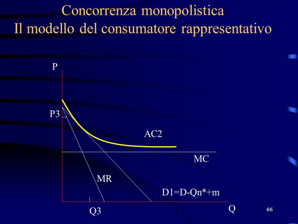 66 Concorrenza monopolistica Il modello del consumatore rappresentativo Q P D1=D-Qn*+m MC AC2 P3 Q3 MR