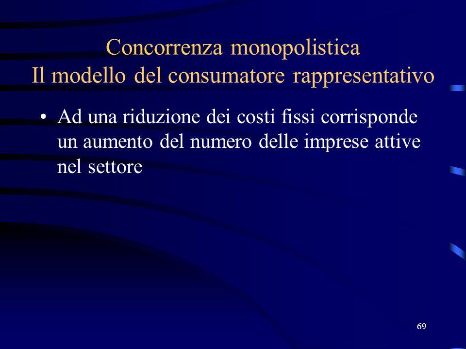 69 Concorrenza monopolistica Il modello del consumatore rappresentativo Ad una riduzione dei costi fissi corrisponde un aumento del numero delle imprese attive nel settore