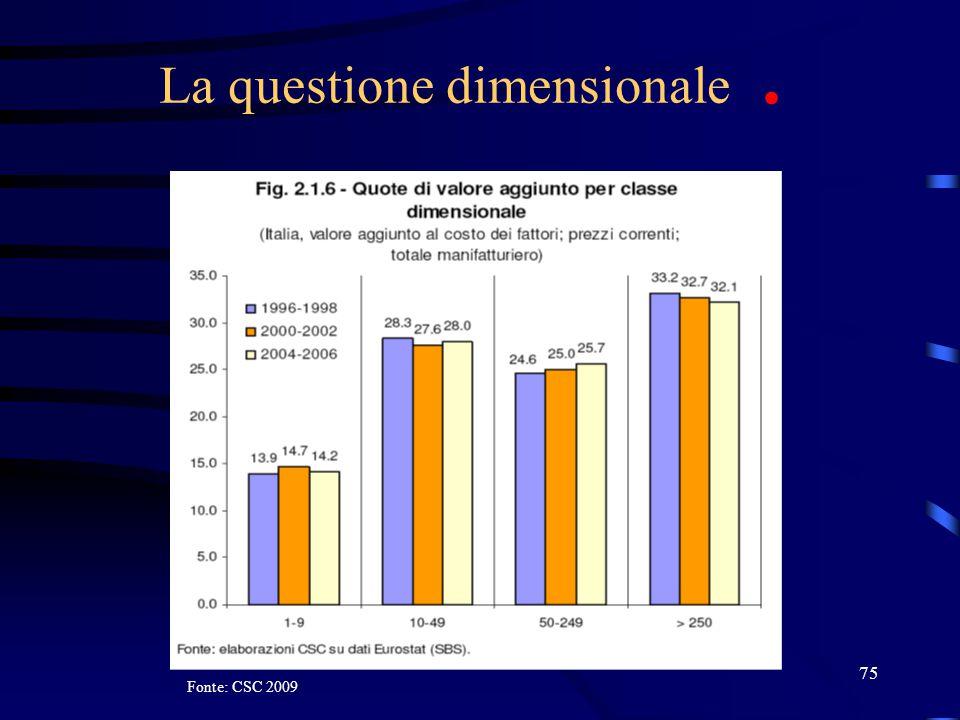 75 La questione dimensionale. Fonte: CSC 2009