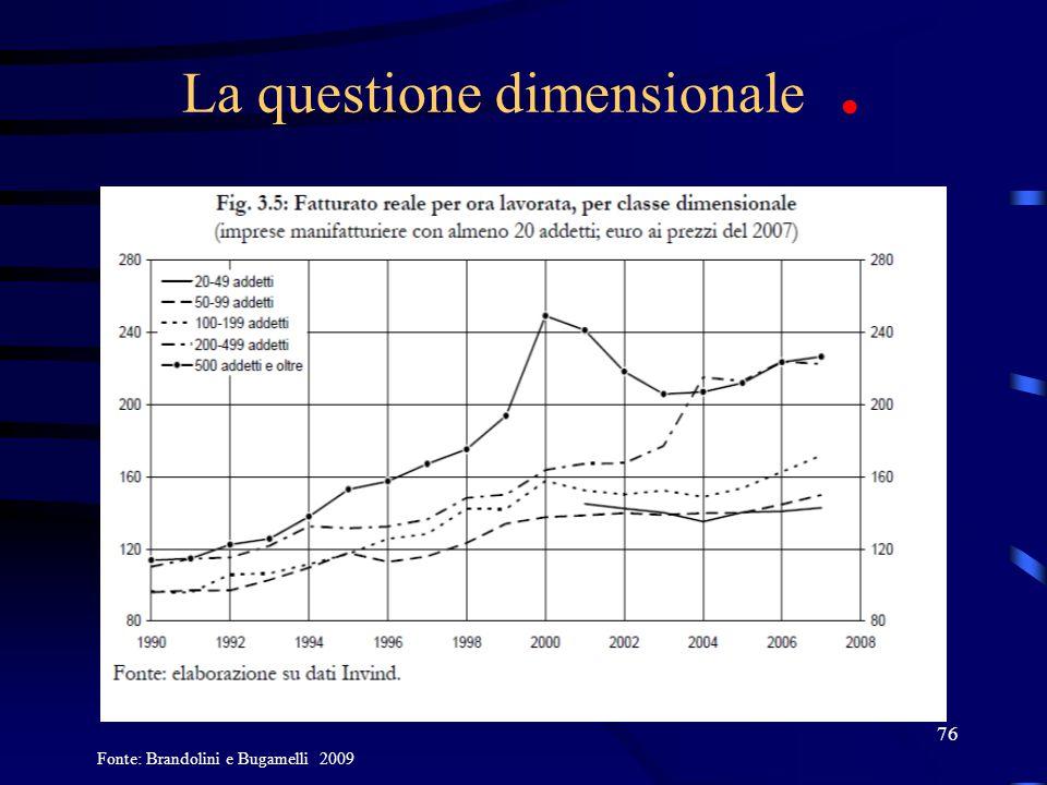 76 La questione dimensionale. Fonte: Brandolini e Bugamelli 2009