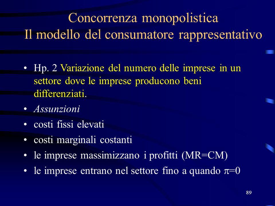 89 Concorrenza monopolistica Il modello del consumatore rappresentativo Hp. 2 Variazione del numero delle imprese in un settore dove le imprese produc
