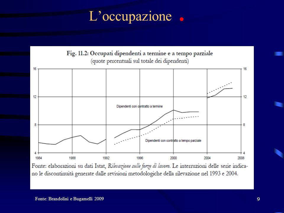 9 Fonte: Brandolini e Bugamelli 2009
