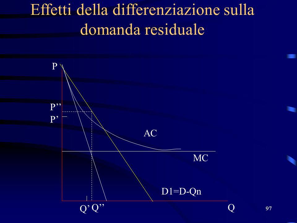 97 Effetti della differenziazione sulla domanda residuale Q P D1=D-Qn MC AC P' Q' P'' Q''