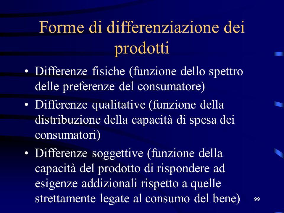 99 Forme di differenziazione dei prodotti Differenze fisiche (funzione dello spettro delle preferenze del consumatore) Differenze qualitative (funzione della distribuzione della capacità di spesa dei consumatori) Differenze soggettive (funzione della capacità del prodotto di rispondere ad esigenze addizionali rispetto a quelle strettamente legate al consumo del bene)