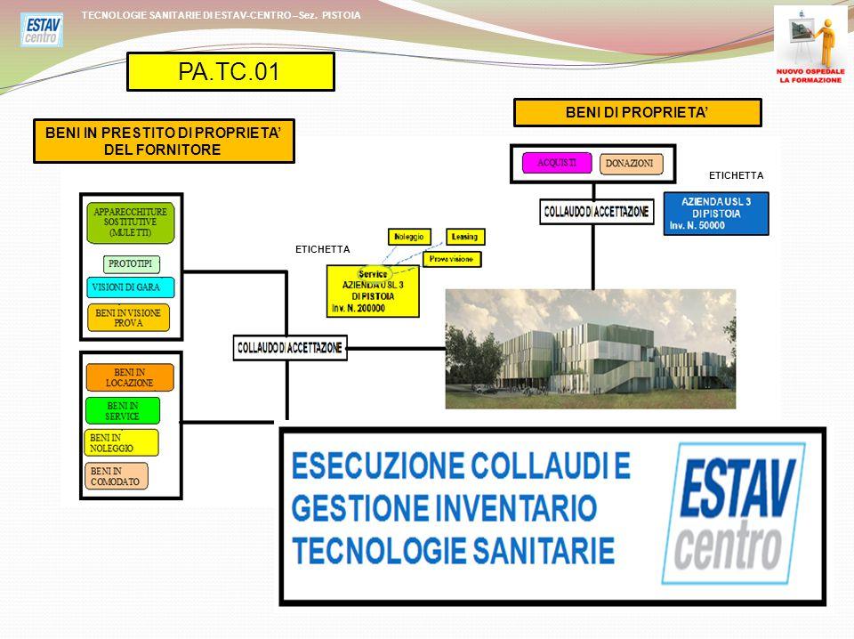 BENI DI PROPRIETA' ETICHETTA BENI IN PRESTITO DI PROPRIETA' DEL FORNITORE TECNOLOGIE SANITARIE DI ESTAV-CENTRO –Sez.
