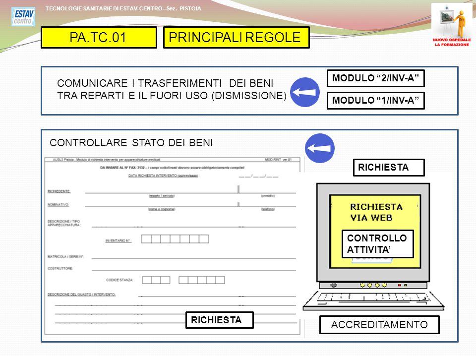 """TECNOLOGIE SANITARIE DI ESTAV-CENTRO –Sez. PISTOIA CONTROLLARE STATO DEI BENI RICHIESTA CONTROLLO ATTIVITA' MODULO """"2/INV-A"""" MODULO """"1/INV-A"""" COMUNICA"""