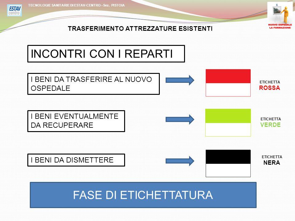 TECNOLOGIE SANITARIE DI ESTAV-CENTRO –Sez.