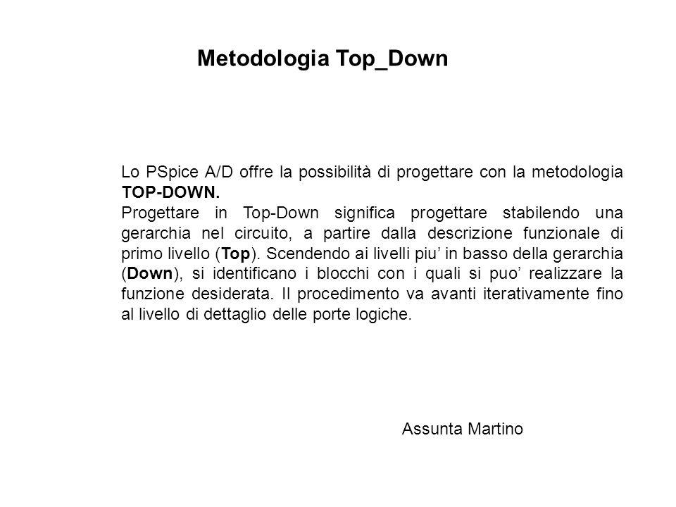 Metodologia Top_Down Lo PSpice A/D offre la possibilità di progettare con la metodologia TOP-DOWN. Progettare in Top-Down significa progettare stabile