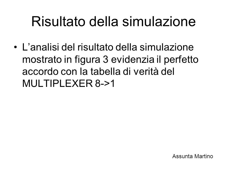 Risultato della simulazione L'analisi del risultato della simulazione mostrato in figura 3 evidenzia il perfetto accordo con la tabella di verità del