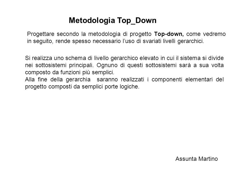 Metodologia Top_Down Progettare secondo la metodologia di progetto Top-down, come vedremo in seguito, rende spesso necessario l'uso di svariati livell