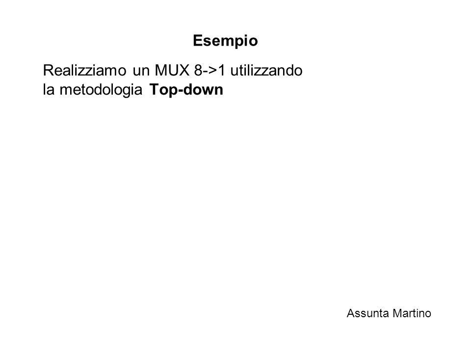 Esempio Realizziamo un MUX 8->1 utilizzando la metodologia Top-down Assunta Martino