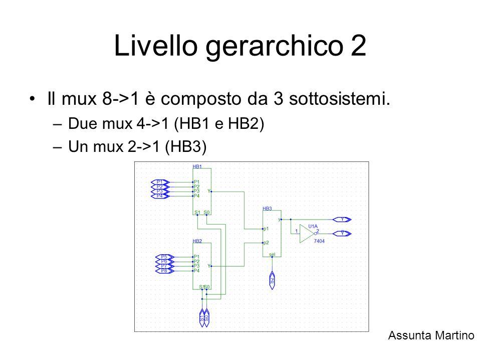Livello gerarchico 2 Il mux 8->1 è composto da 3 sottosistemi. –Due mux 4->1 (HB1 e HB2) –Un mux 2->1 (HB3) Assunta Martino