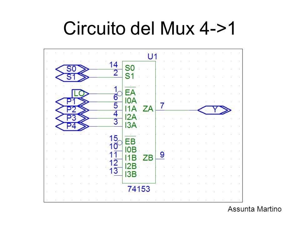 Circuito del Mux 4->1
