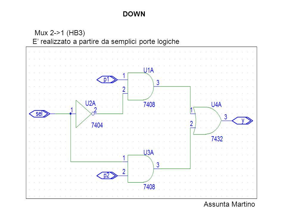 Assunta Martino DOWN Mux 2->1 (HB3) E' realizzato a partire da semplici porte logiche