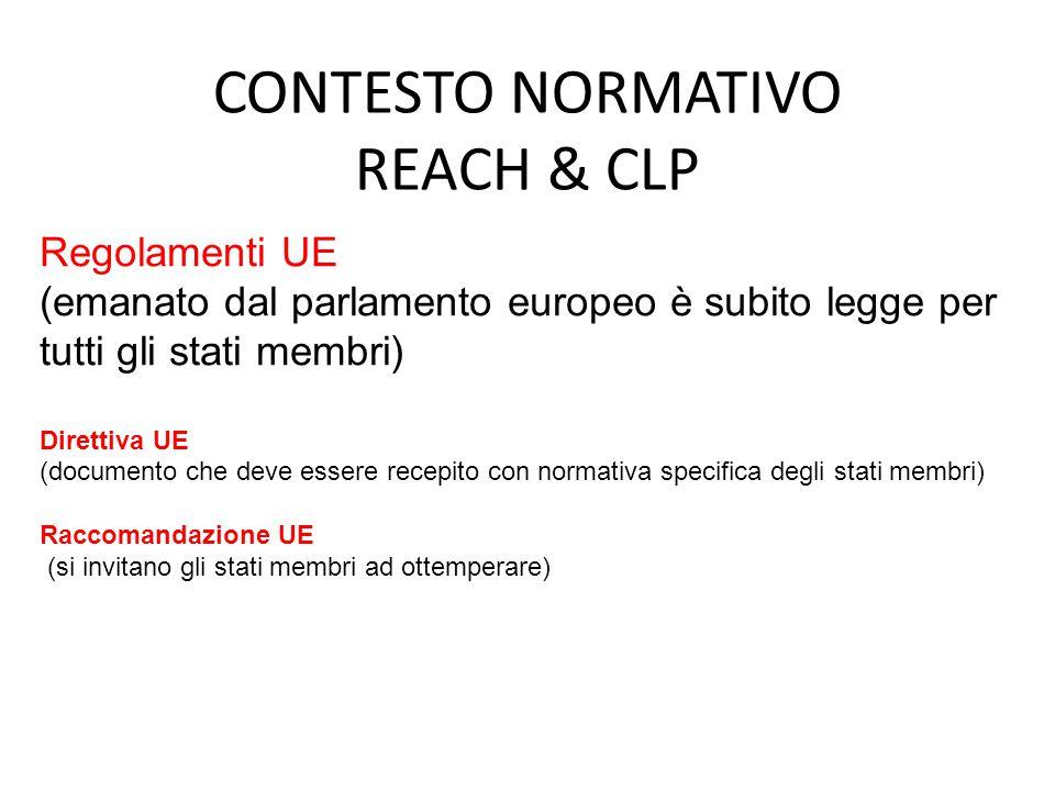 CONTESTO NORMATIVO REACH & CLP Regolamenti UE (emanato dal parlamento europeo è subito legge per tutti gli stati membri) Direttiva UE (documento che deve essere recepito con normativa specifica degli stati membri) Raccomandazione UE (si invitano gli stati membri ad ottemperare)