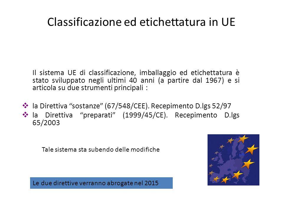 Classificazione ed etichettatura in UE Il sistema UE di classificazione, imballaggio ed etichettatura è stato sviluppato negli ultimi 40 anni (a partire dal 1967) e si articola su due strumenti principali :  la Direttiva sostanze (67/548/CEE).