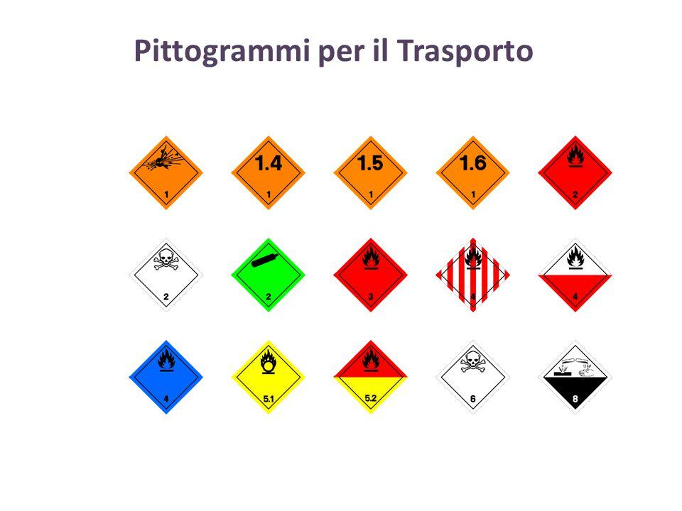 Pittogrammi per il Trasporto