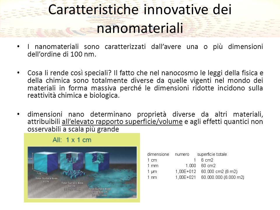 Caratteristiche innovative dei nanomateriali I nanomateriali sono caratterizzati dall'avere una o più dimensioni dell'ordine di 100 nm.