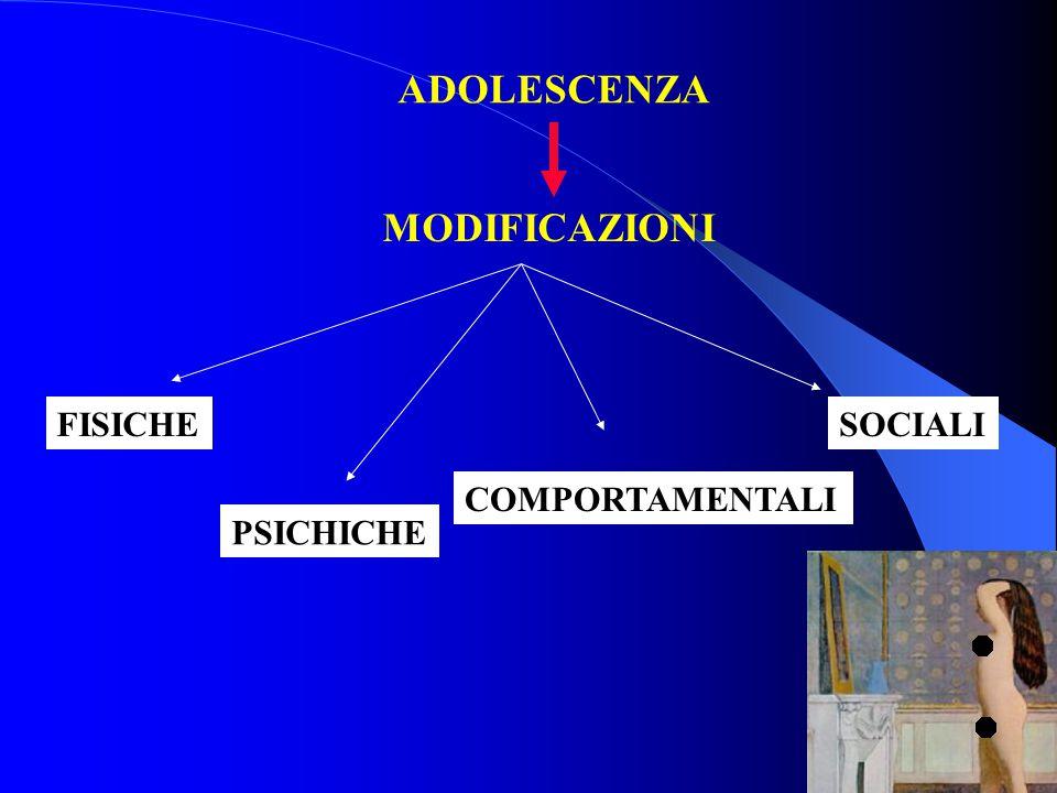 ADOLESCENZA SOCIALI MODIFICAZIONI FISICHE PSICHICHE COMPORTAMENTALI