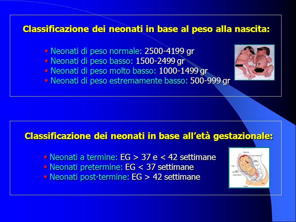 Classificazione dei neonati in base al peso alla nascita: Classificazione dei neonati in base al peso alla nascita:  Neonati di peso normale: 2500-4199 gr  Neonati di peso basso: 1500-2499 gr  Neonati di peso molto basso: 1000-1499 gr  Neonati di peso estremamente basso: 500-999 gr Classificazione dei neonati in base all'età gestazionale: Classificazione dei neonati in base all'età gestazionale:  Neonati a termine: EG > 37 e 37 e < 42 settimane  Neonati pretermine: EG < 37 settimane  Neonati post-termine: EG > 42 settimane