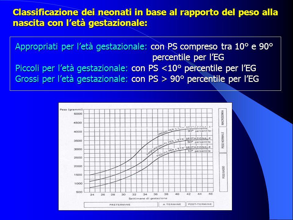 Classificazione dei neonati in base al rapporto del peso alla nascita con l'età gestazionale: Appropriati per l'età gestazionale: con PS compreso tra 10° e 90° percentile per l'EG percentile per l'EG Piccoli per l'età gestazionale: con PS <10° percentile per l'EG Grossi per l'età gestazionale: con PS > 90° percentile per l'EG