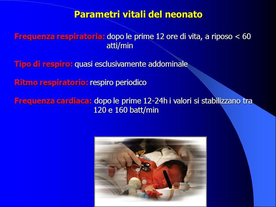 Parametri vitali del neonato Frequenza respiratoria: dopo le prime 12 ore di vita, a riposo < 60 atti/min Tipo di respiro: quasi esclusivamente addominale Ritmo respiratorio: respiro periodico Frequenza cardiaca: dopo le prime 12-24h i valori si stabilizzano tra 120 e 160 batt/min