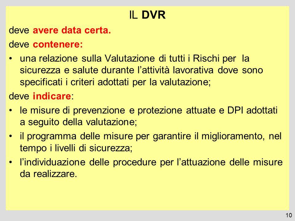 IL DVR deve avere data certa. deve contenere: una relazione sulla Valutazione di tutti i Rischi per la sicurezza e salute durante l'attività lavorativ