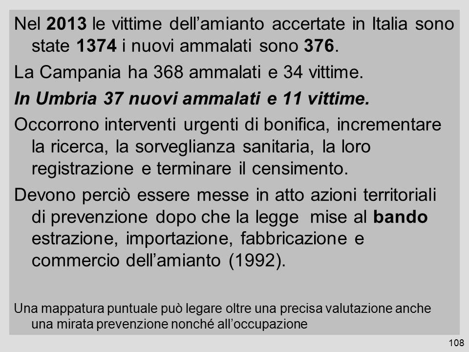 Nel 2013 le vittime dell'amianto accertate in Italia sono state 1374 i nuovi ammalati sono 376. La Campania ha 368 ammalati e 34 vittime. In Umbria 37