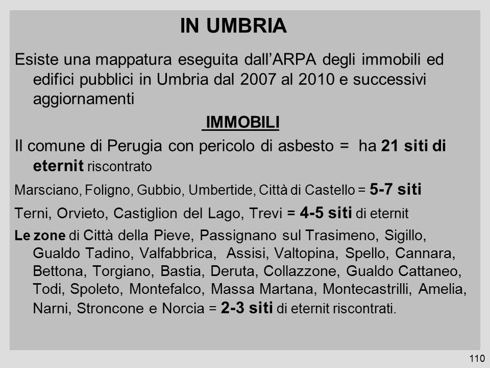 IN UMBRIA Esiste una mappatura eseguita dall'ARPA degli immobili ed edifici pubblici in Umbria dal 2007 al 2010 e successivi aggiornamenti IMMOBILI Il comune di Perugia con pericolo di asbesto = ha 21 siti di eternit riscontrato Marsciano, Foligno, Gubbio, Umbertide, Città di Castello = 5-7 siti Terni, Orvieto, Castiglion del Lago, Trevi = 4-5 siti di eternit Le zone di Città della Pieve, Passignano sul Trasimeno, Sigillo, Gualdo Tadino, Valfabbrica, Assisi, Valtopina, Spello, Cannara, Bettona, Torgiano, Bastia, Deruta, Collazzone, Gualdo Cattaneo, Todi, Spoleto, Montefalco, Massa Martana, Montecastrilli, Amelia, Narni, Stroncone e Norcia = 2-3 siti di eternit riscontrati.
