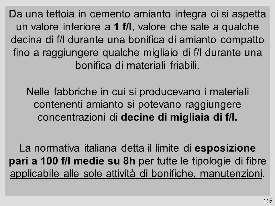 Da una tettoia in cemento amianto integra ci si aspetta un valore inferiore a 1 f/l, valore che sale a qualche decina di f/l durante una bonifica di a