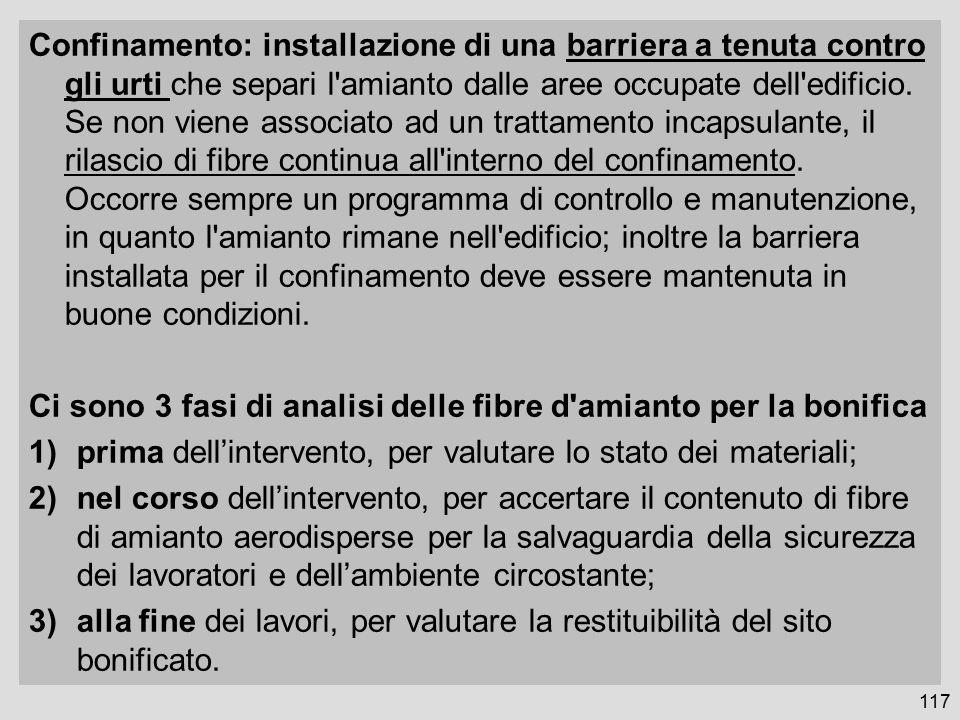 Confinamento: installazione di una barriera a tenuta contro gli urti che separi l'amianto dalle aree occupate dell'edificio. Se non viene associato ad