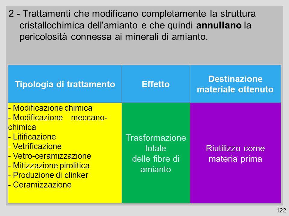 2 - Trattamenti che modificano completamente la struttura cristallochimica dell'amianto e che quindi annullano la pericolosità connessa ai minerali di