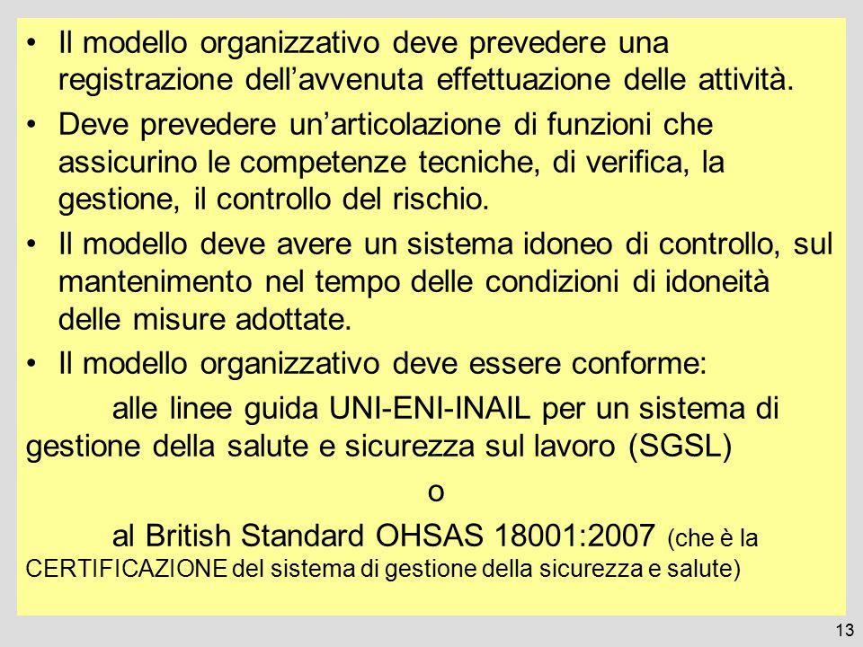 Il modello organizzativo deve prevedere una registrazione dell'avvenuta effettuazione delle attività. Deve prevedere un'articolazione di funzioni che