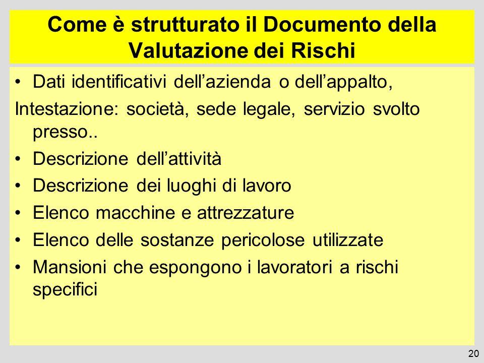 Come è strutturato il Documento della Valutazione dei Rischi Dati identificativi dell'azienda o dell'appalto, Intestazione: società, sede legale, serv