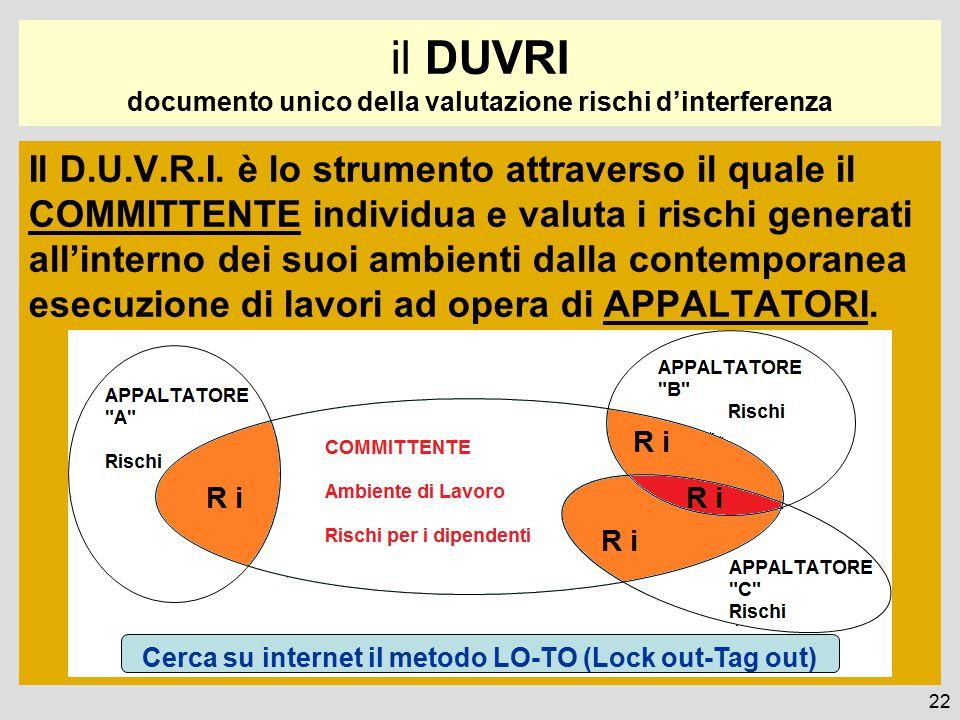 Il D.U.V.R.I. è lo strumento attraverso il quale il COMMITTENTE individua e valuta i rischi generati all'interno dei suoi ambienti dalla contemporanea