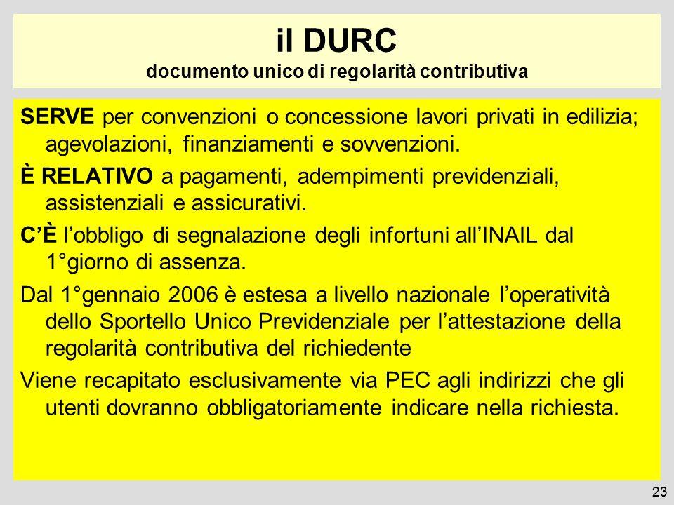 SERVE per convenzioni o concessione lavori privati in edilizia; agevolazioni, finanziamenti e sovvenzioni.