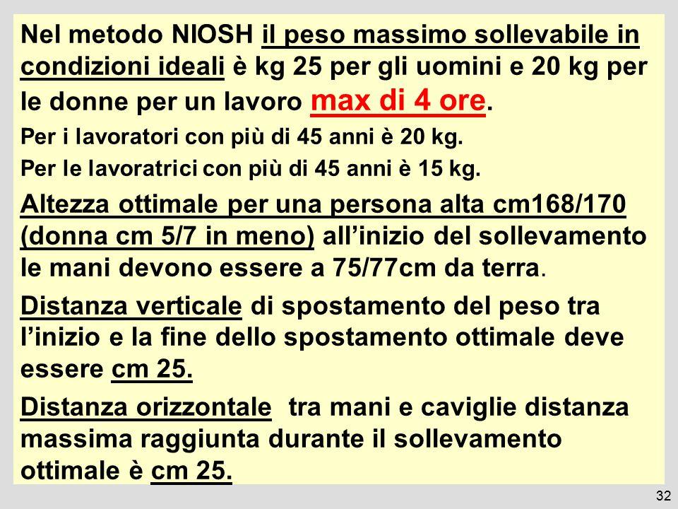 Nel metodo NIOSH il peso massimo sollevabile in condizioni ideali è kg 25 per gli uomini e 20 kg per le donne per un lavoro max di 4 ore. Per i lavora