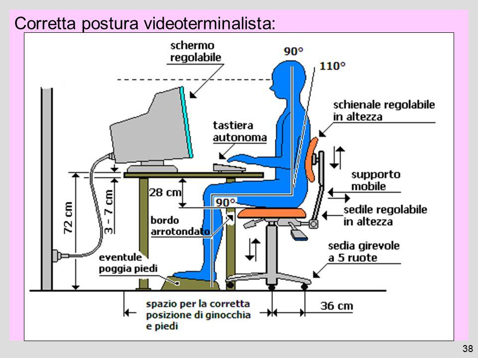 38 Corretta postura videoterminalista: