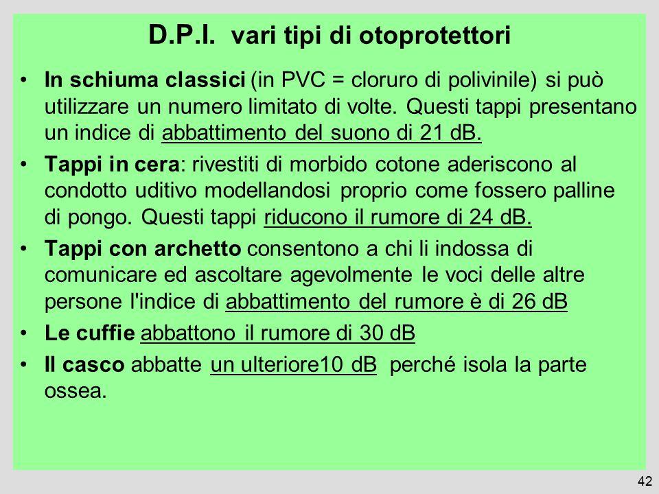 D.P.I. vari tipi di otoprotettori In schiuma classici (in PVC = cloruro di polivinile) si può utilizzare un numero limitato di volte. Questi tappi pre