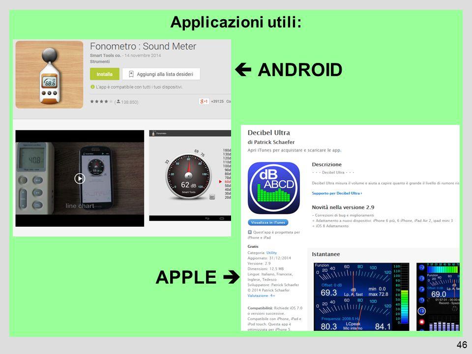 Applicazioni utili:  ANDROID APPLE  46