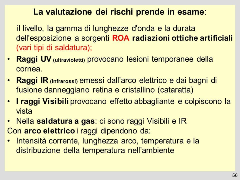 La valutazione dei rischi prende in esame: il livello, la gamma di lunghezze d onda e la durata dell esposizione a sorgenti ROA radiazioni ottiche artificiali (vari tipi di saldatura); Raggi UV (ultravioletti) provocano lesioni temporanee della cornea.