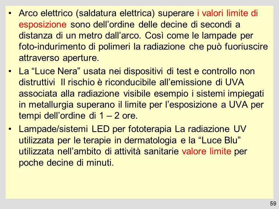Arco elettrico (saldatura elettrica) superare i valori limite di esposizione sono dell'ordine delle decine di secondi a distanza di un metro dall'arco.